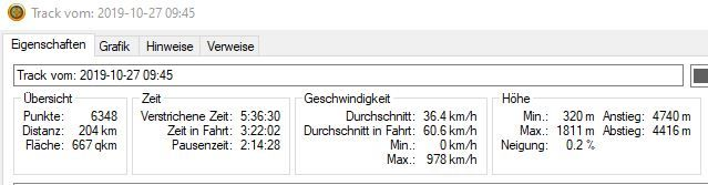 screenshot_trackstatistik.JPG